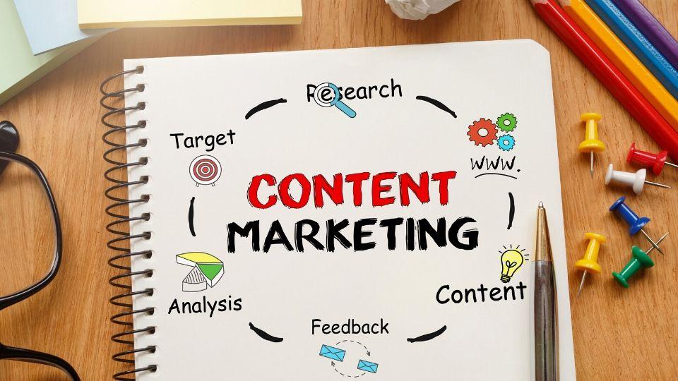 Контент маркетинг статия